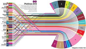 Storytelling Through Infographics Workshop   Data...