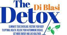 Dr. Jim Di Blasi, DC & Sonya Niggli, CHC @Acworth Wellness Center logo