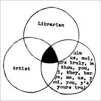 Read/Write Library's Self Preservation: Artists' Books