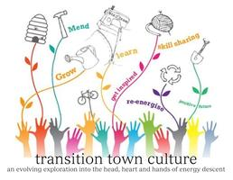 Transition Kamloops Launch Workshop