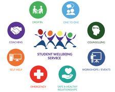 Queen's University Student Wellbeing  logo