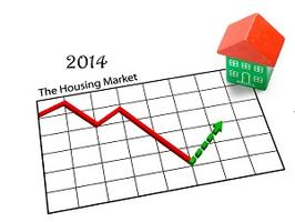 Paran Homes Sizing up the Housing Market of 2014 FREE...