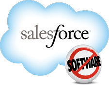 Salesforce.com #dreamjob logo