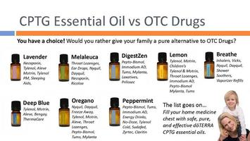 Intro to Essential Oils and Zyto Scans