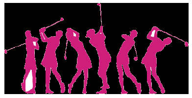 Golf for Ladies Networking Social