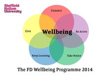 FD Wellbeing Programme logo