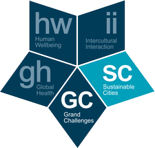 Grand Challenge of Sustainable Cities logo