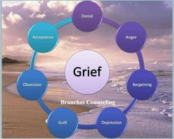 Become a Certified Grief Counselor