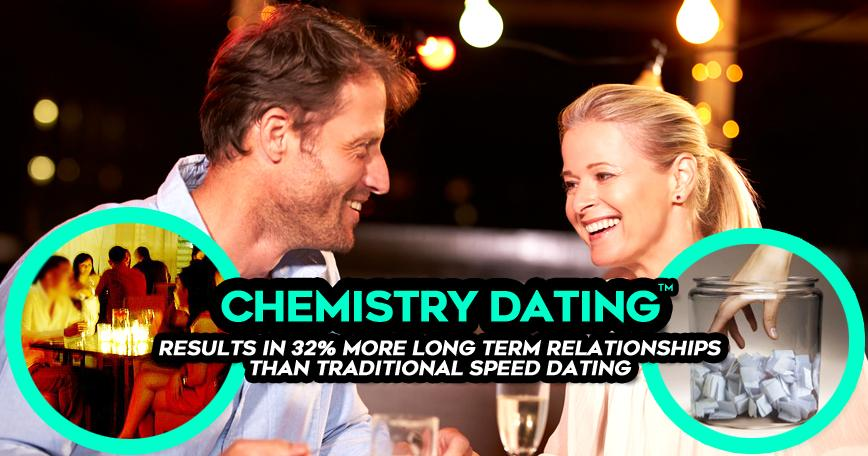 Chemistry Speed Dating In NYC - Ages 40 to 55