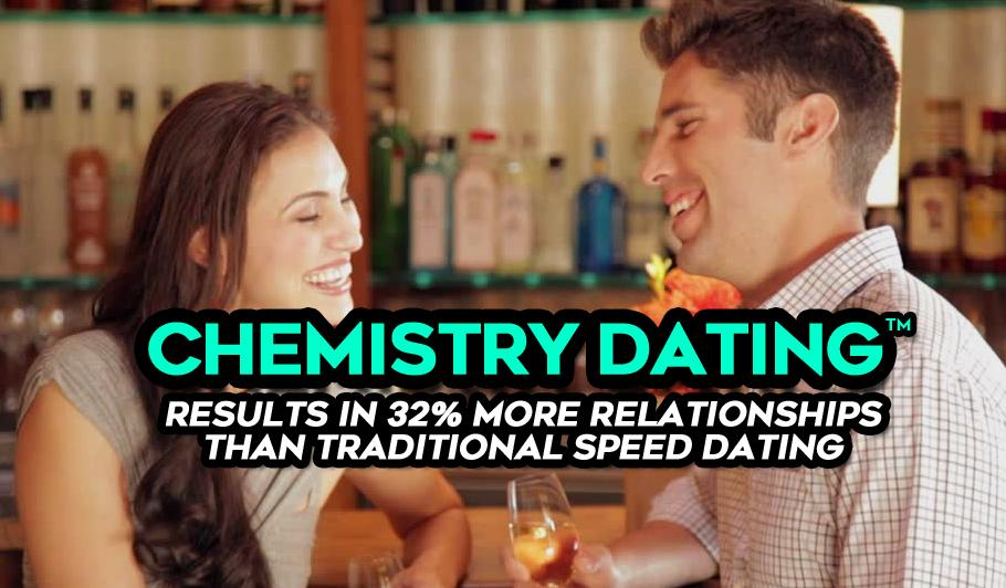 NYC Speed Dating With A Unique Twist - Ages 29 to 42