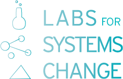 Labs for Systems Change