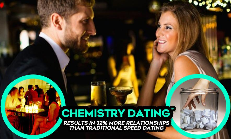 best nyc speed dating