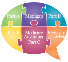 Free Presentation about Medicare May 7th RWC Library...