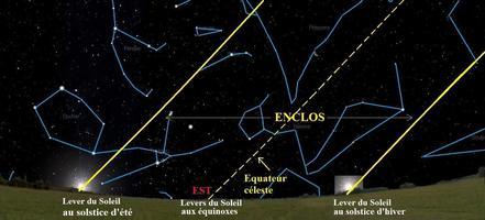 """Conférence 17 mai : """"Aux origines de l'astronomie : la construction du zodiaque"""" Logo"""