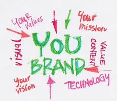 Branded For Life - the Mark of a Highly Effective...