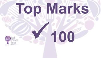WJEC Hospitality and Catering Top Marks workshop (Rochdale)