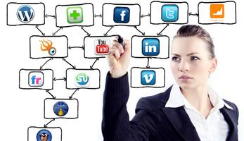 How to Increase Conversions Through Social Media Market...