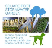 Stormwater Garden Module Workshop