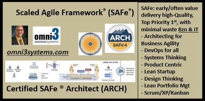 ARCH Cert-SAFe4 6-SAFe® for Architects-Bloomington-Illinois-15 PDUs