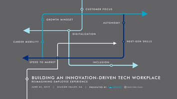 Building an Innovation-Driven Tech Workplace