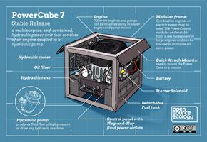 Power Cube Workshop