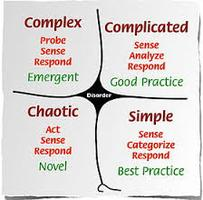 CYNEFIN ~ A model for working with Complexity
