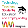 How Technology is Transforming Student Engagement,...