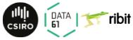 CSIRO Data61 Ribit.net logo