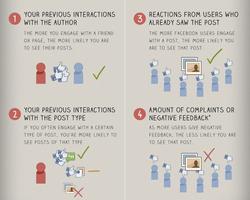 Facebook Marketing Hacks for Mompreneurs 7/13/14