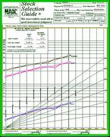 Stock Selection Guide I - Fort Leavenworth, Kansas