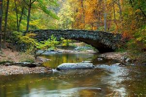Adventures of Integration - Rock Creek Park Lake...