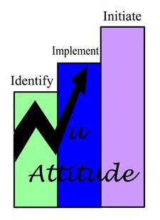 Nu Attitude logo