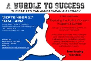 A Hurdle to Success: Symposium