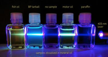 Public Lab Chicago Oil Testing Beta Test