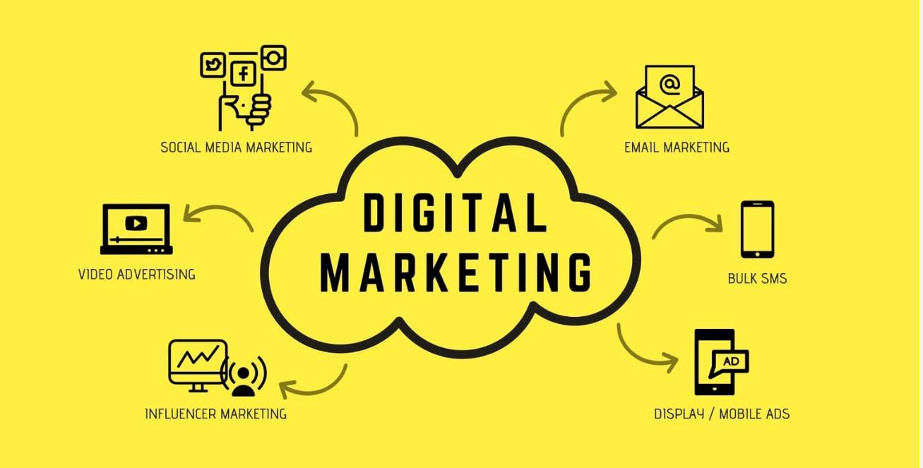 Digital Marketing Training in Pensacola, FL | Content marketing, seo, search engine marketing, social media marketing, search engine optimization, internet marketing, google ad sponsored training | December 7, 2019 - December 29, 2019