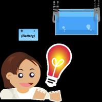 Esperimenti con l'elettricità