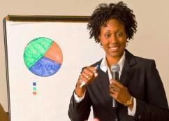 Public Speaking and Business Presentation Skills...