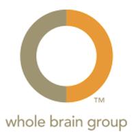 [Whole Brain Leadership] Get a Life: Productivity...