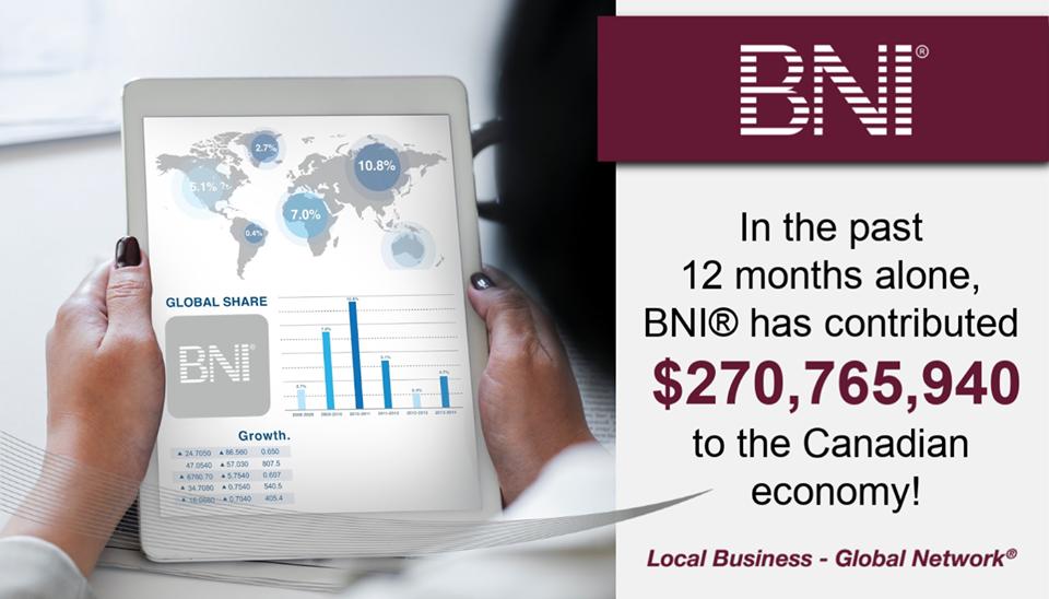 Business Networking by BNI Novascotia - BNI Halifax Nexus