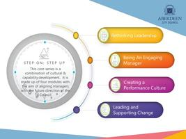 Leading and Supporting Change  (module 4 of the Step...
