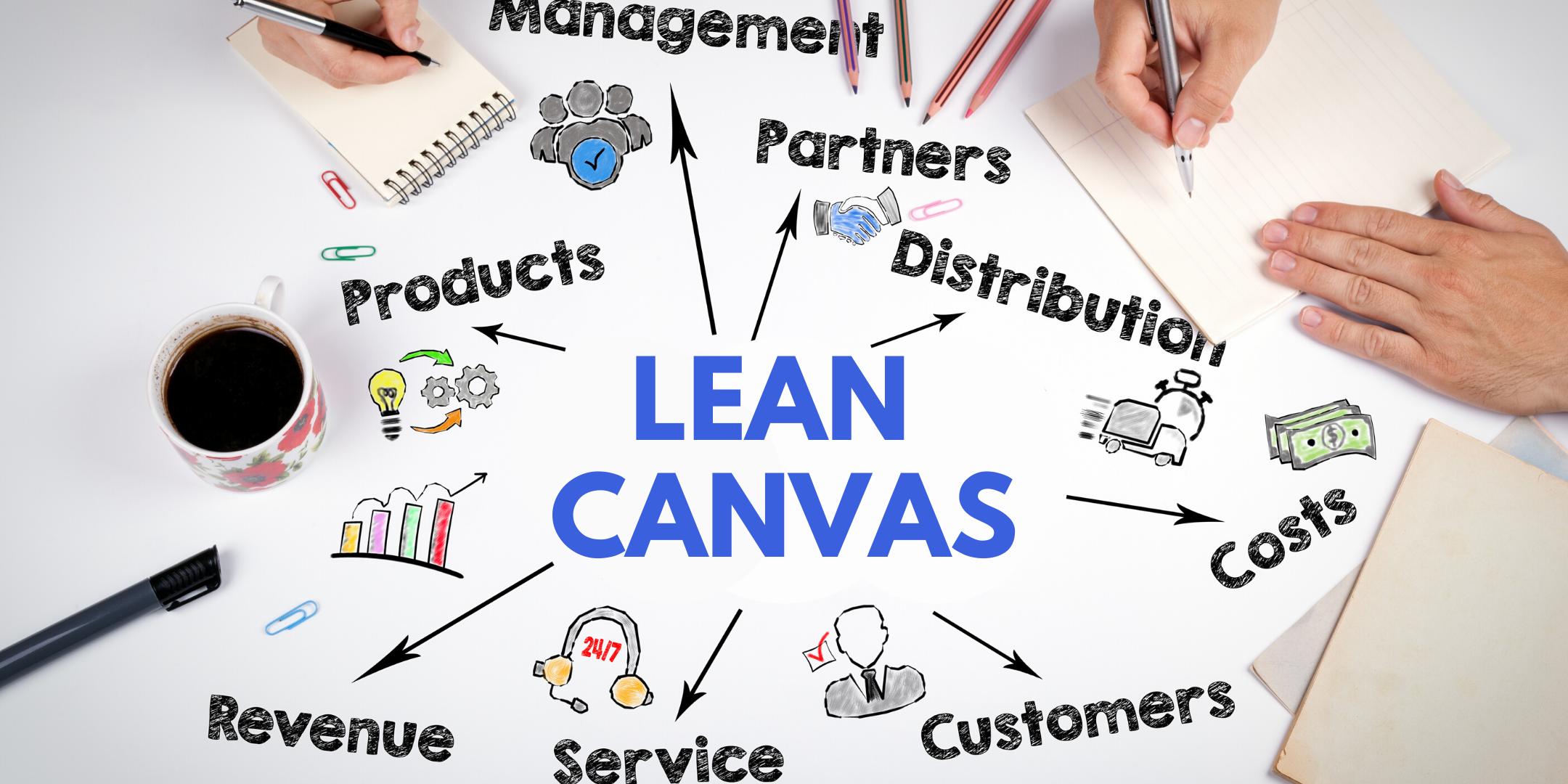 Lean Canvas Workshop @Art&Design