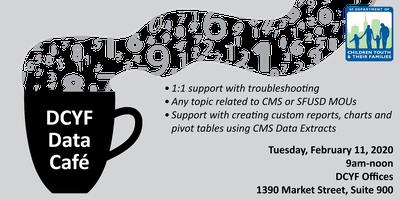 DCYF Data Cafés: February