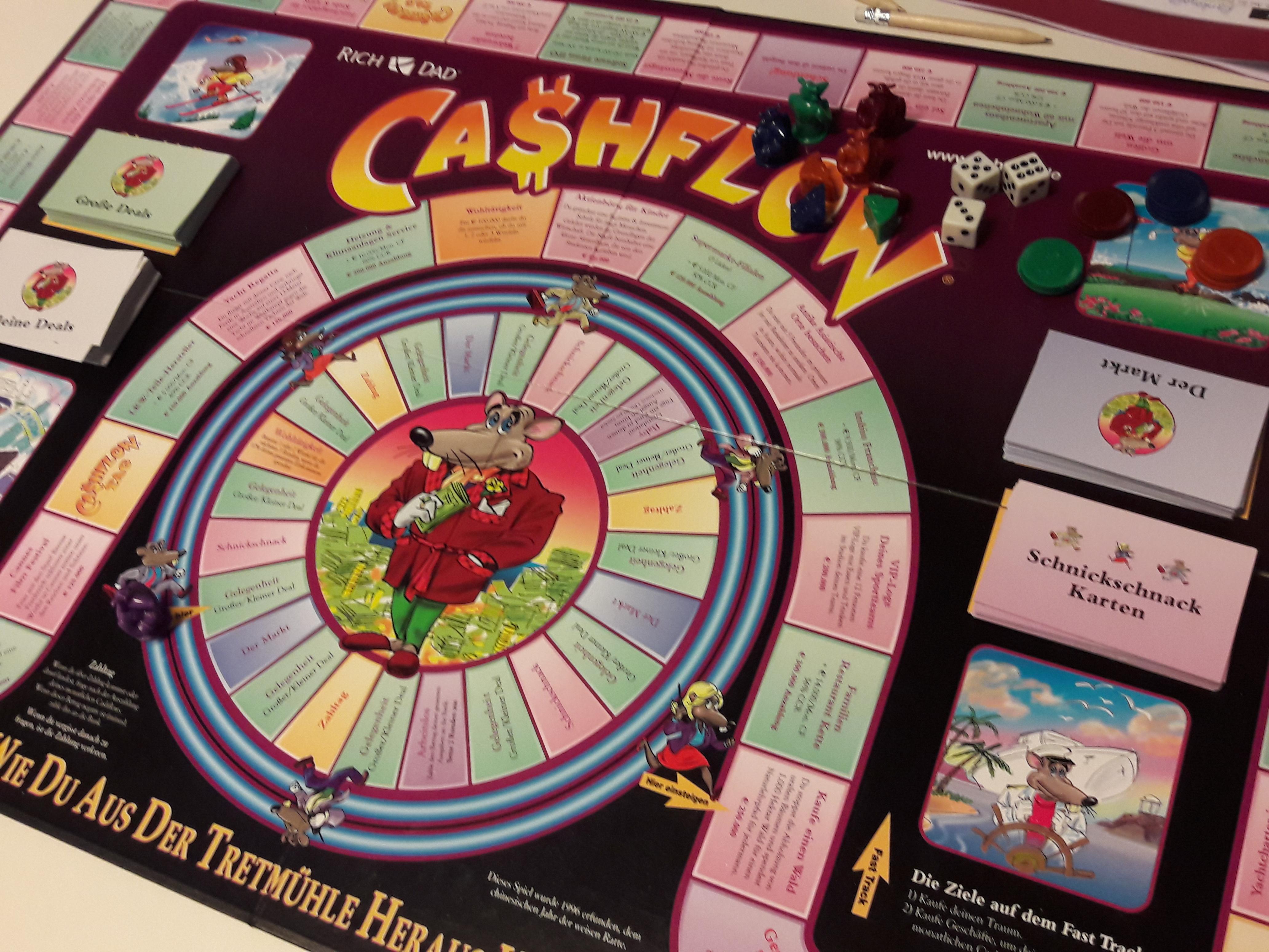 Cashflow101 Spielrunde Hamburg CITY 30.06.2020