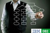 IBM DB2: Certificación Gratuita
