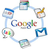 Setup Domain Email With Google Apps