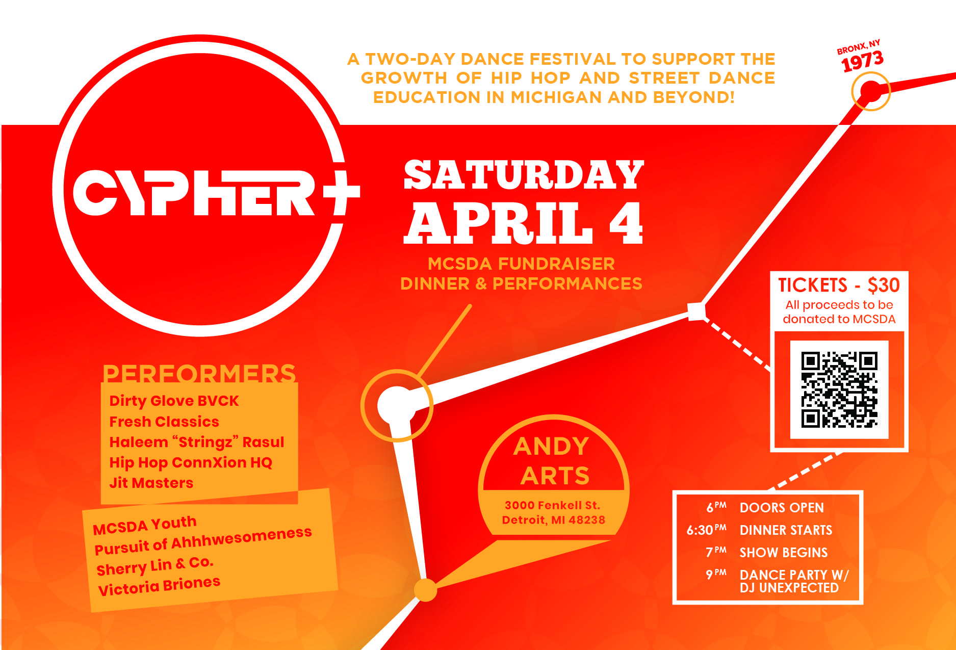 CYPHER+ Dance Festival Day One