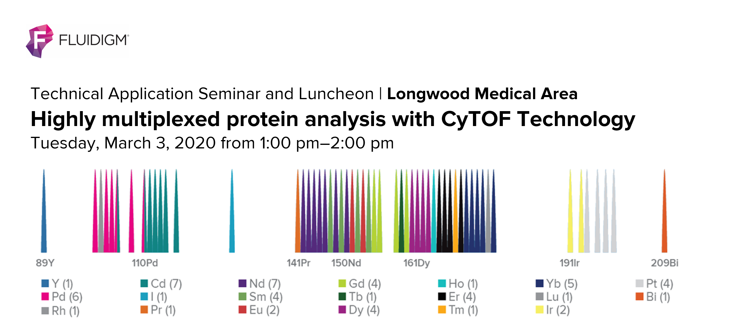 CyTOF Mass Cytometry Research Seminar: Harvard School of Public Health