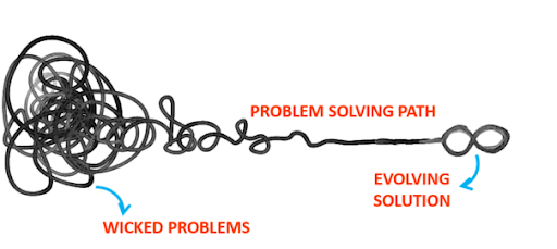 ONLINE MINDSHOP™| Solve Wicked Business Problems with Lean Tactics