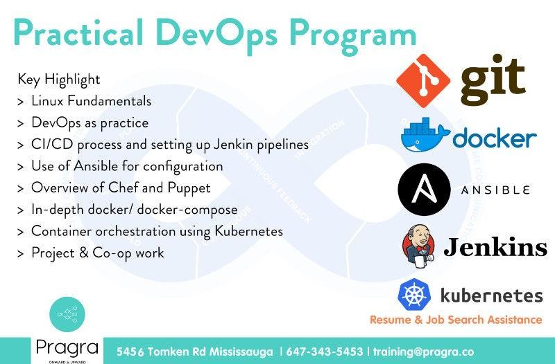 DevOps Lab Cloud Training - Git/Jenkis/Docker/Kubernetes/Ansible/AWS